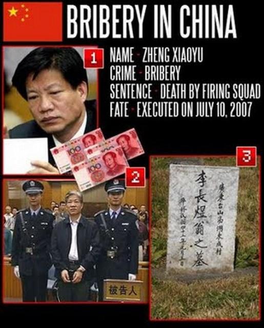 Bribery_Msia vs China_1